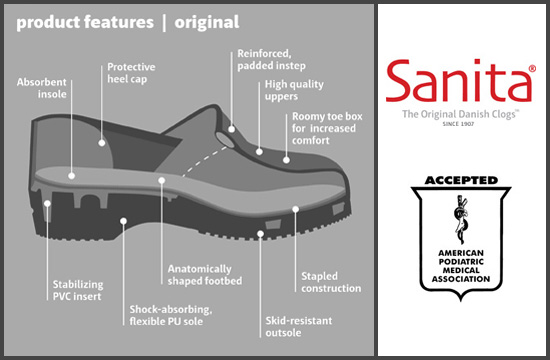 Best Sanita Clogs-specs