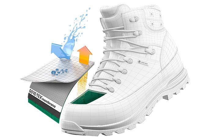 Best-Hiking-Shoes-Gore-Tex-gtx-waterproof-Lining