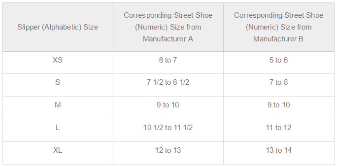 Best-Slippers-How-To-Find-Your-Size