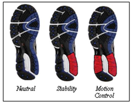 Best Diabetic Shoes-stability and support