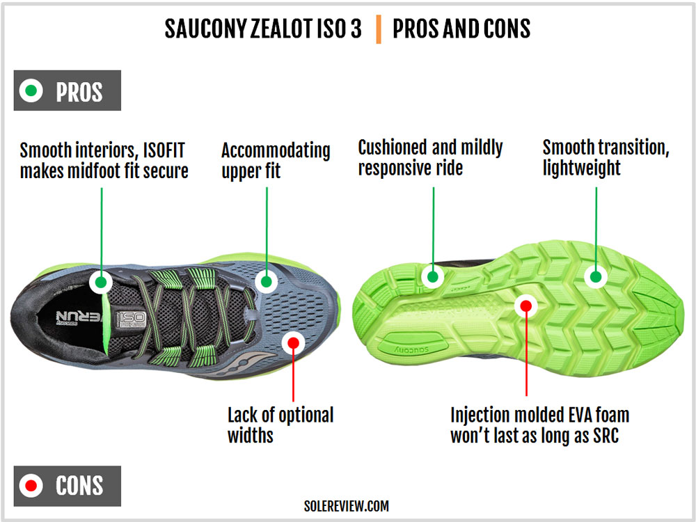 Saucony_Zealot_ISO_3_pros_and_cons