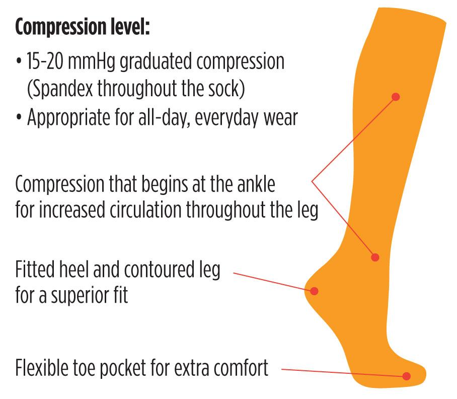 Compression Level Best Compression Socks
