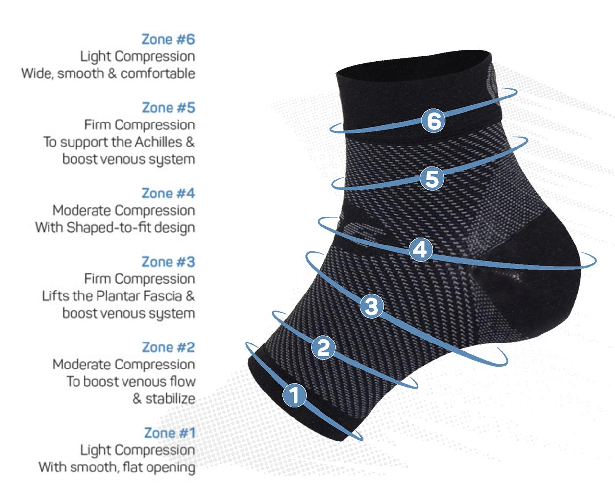 Compression Sleeve Level Best Compresion Socks
