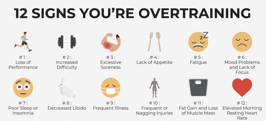 overtraining symptoms