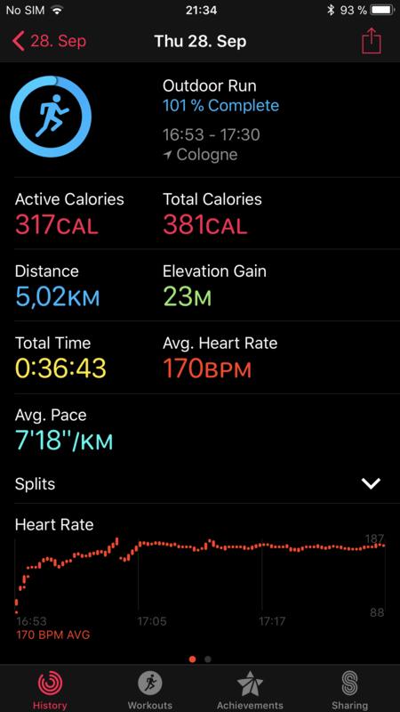 running watch data