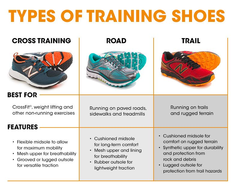 types of training shoes